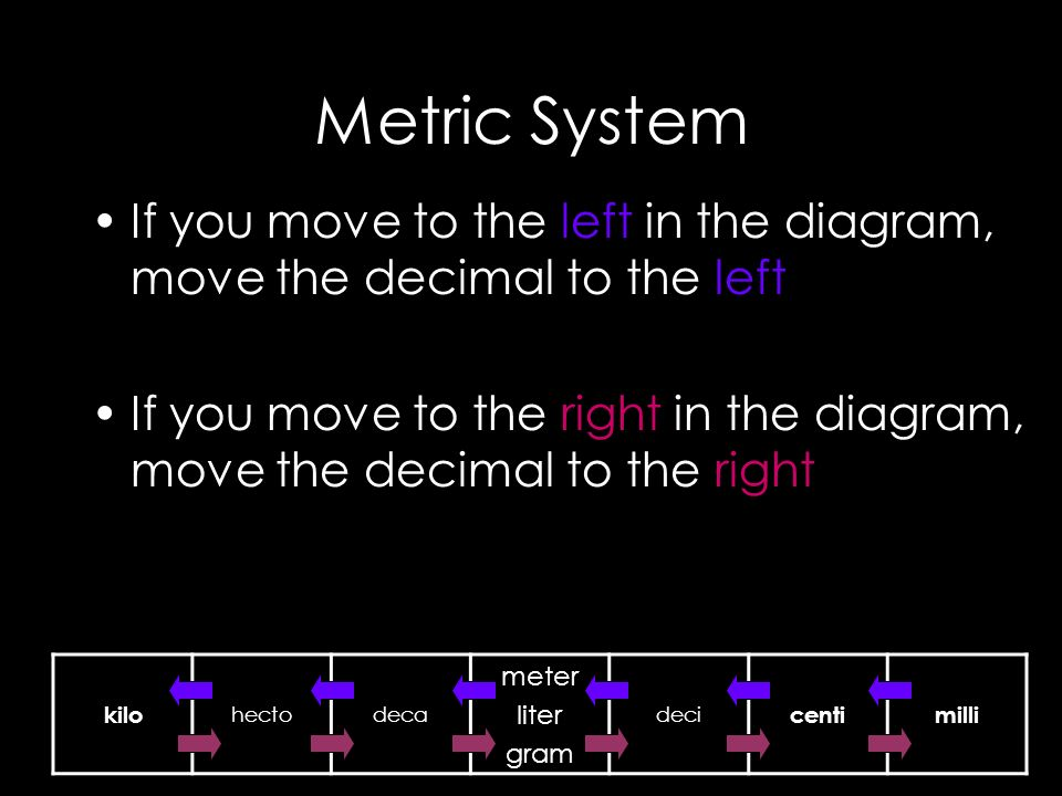 Metric System If you move to the left in the diagram, move the decimal to the left If you move to the right in the diagram, move the decimal to the right kilo hectodeca meter liter gram deci centimilli