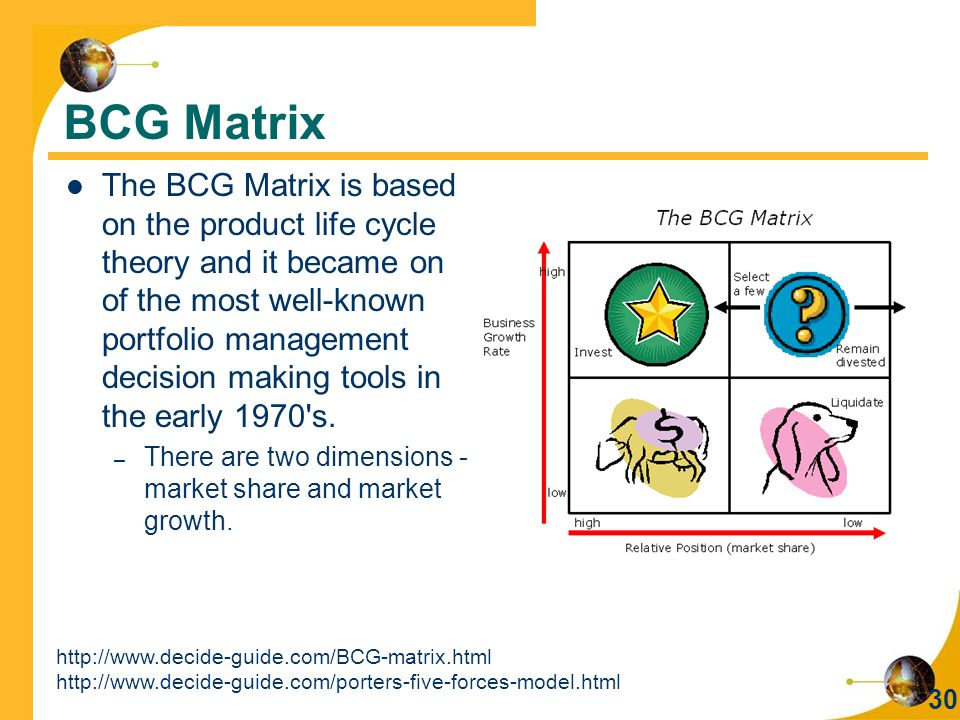 30 BCG Matrix The BCG Matrix is based on the product life cycle theory and it became on of the most well-known portfolio management decision making tools in the early 1970 s.