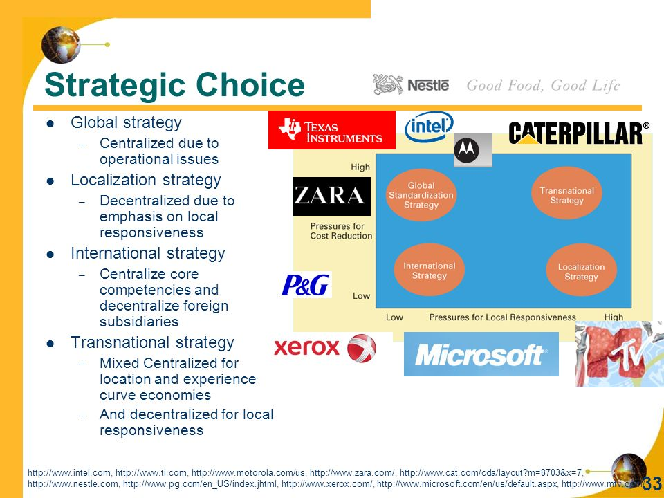 33 Strategic Choice Global strategy – Centralized due to operational issues Localization strategy – Decentralized due to emphasis on local responsiveness International strategy – Centralize core competencies and decentralize foreign subsidiaries Transnational strategy – Mixed Centralized for location and experience curve economies – And decentralized for local responsiveness http://www.intel.com, http://www.ti.com, http://www.motorola.com/us, http://www.zara.com/, http://www.cat.com/cda/layout m=8703&x=7, http://www.nestle.com, http://www.pg.com/en_US/index.jhtml, http://www.xerox.com/, http://www.microsoft.com/en/us/default.aspx, http://www.mtv.com/