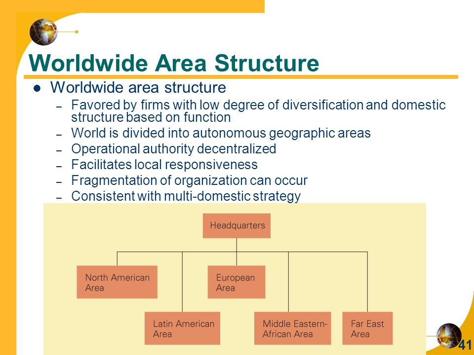 41 Worldwide Area Structure Worldwide area structure – Favored by firms with low degree of diversification and domestic structure based on function – World is divided into autonomous geographic areas – Operational authority decentralized – Facilitates local responsiveness – Fragmentation of organization can occur – Consistent with multi-domestic strategy