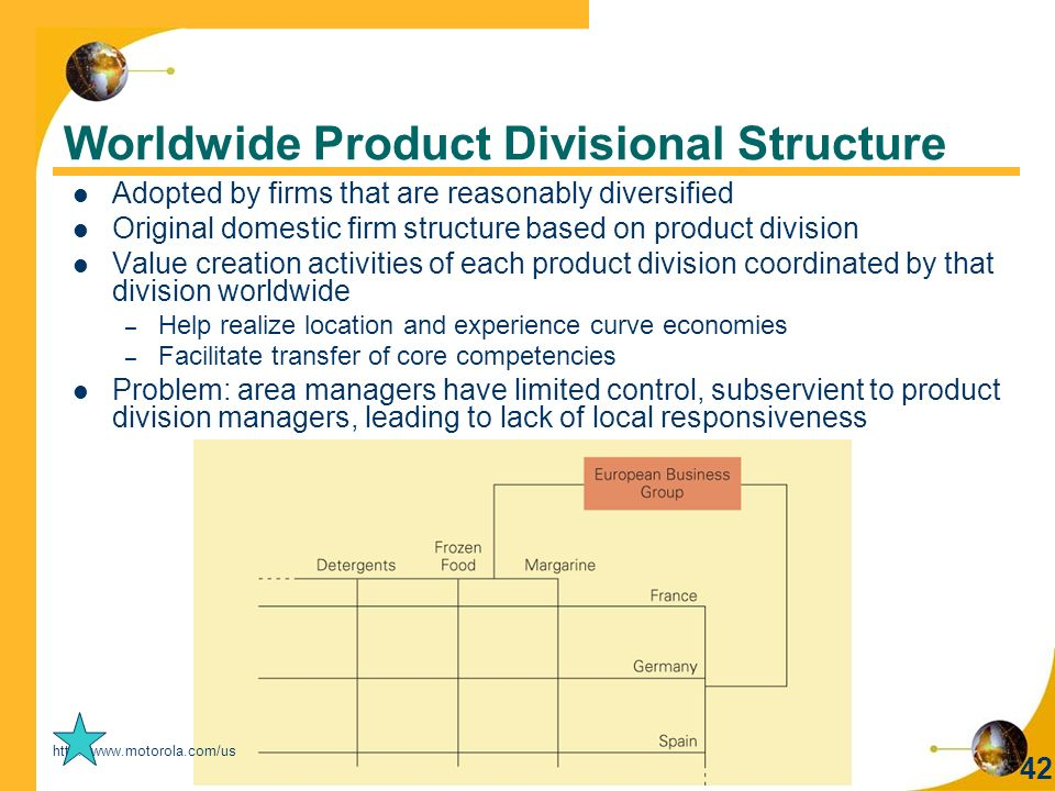 42 Worldwide Product Divisional Structure Adopted by firms that are reasonably diversified Original domestic firm structure based on product division Value creation activities of each product division coordinated by that division worldwide – Help realize location and experience curve economies – Facilitate transfer of core competencies Problem: area managers have limited control, subservient to product division managers, leading to lack of local responsiveness http://www.motorola.com/us