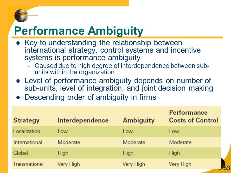 53 Performance Ambiguity Key to understanding the relationship between international strategy, control systems and incentive systems is performance ambiguity – Caused due to high degree of interdependence between sub- units within the organization Level of performance ambiguity depends on number of sub-units, level of integration, and joint decision making Descending order of ambiguity in firms