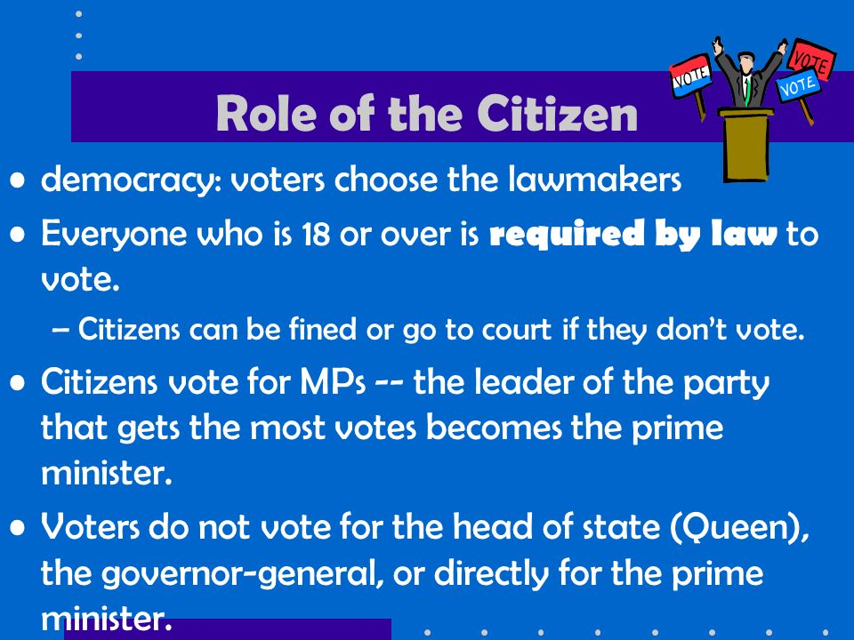 Role of the Citizen democracy: voters choose the lawmakers Everyone who is 18 or over is required by law to vote.