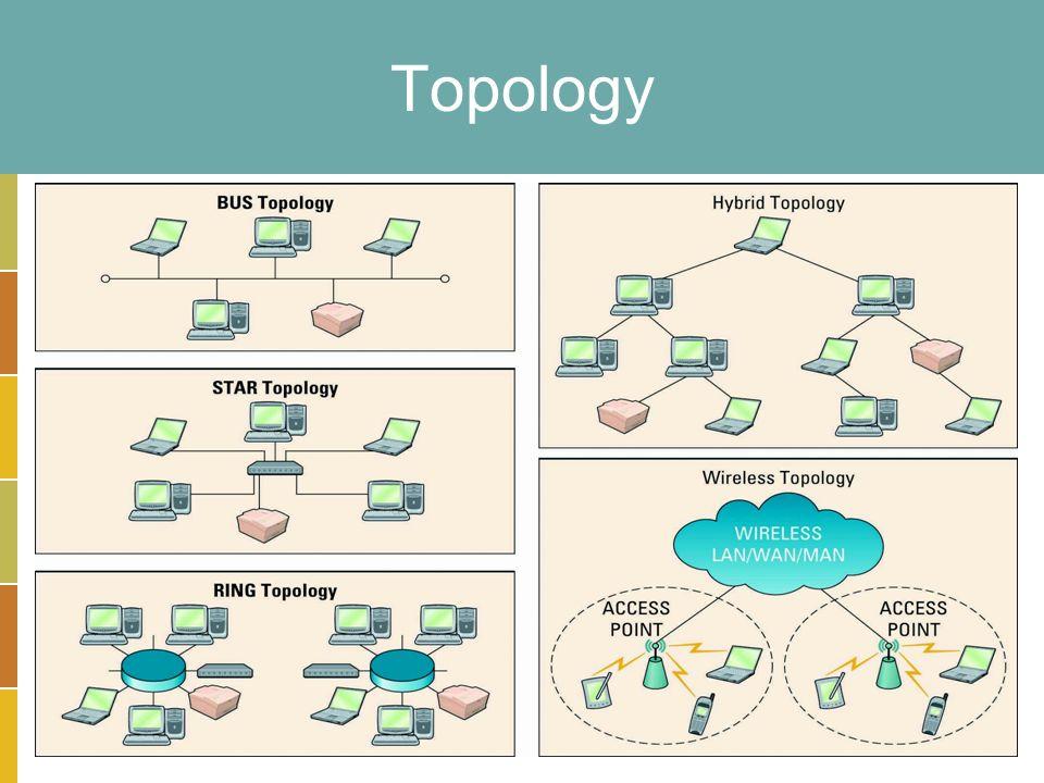 B5-18 Topology