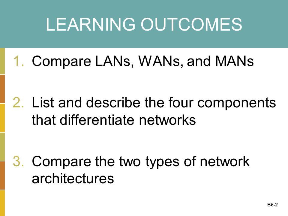 B5-33 Internet network architecture
