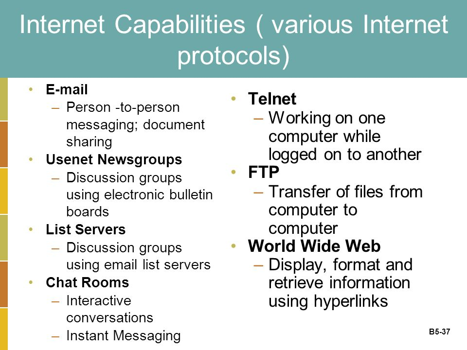 B5-37 Internet Capabilities ( various Internet protocols) E-mail –Person -to-person messaging; document sharing Usenet Newsgroups –Discussion groups using electronic bulletin boards List Servers –Discussion groups using email list servers Chat Rooms –Interactive conversations –Instant Messaging Telnet –Working on one computer while logged on to another FTP –Transfer of files from computer to computer World Wide Web –Display, format and retrieve information using hyperlinks