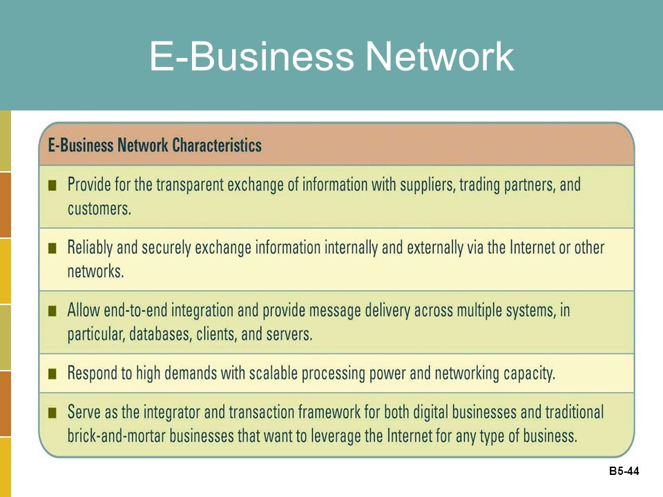 B5-44 E-Business Network