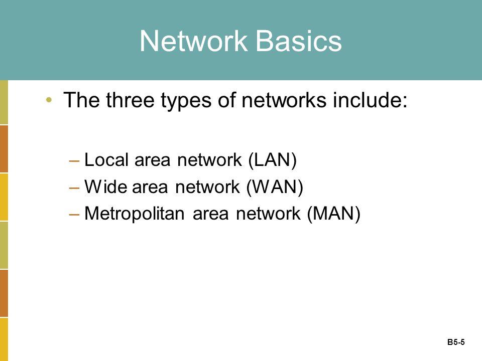 B5-6 Network Basics