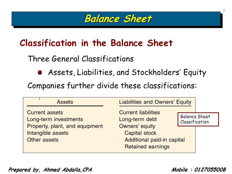 Balance Sheet October 2010 Ahmed Abdalla CPA Highly Professional – Professional Balance Sheet