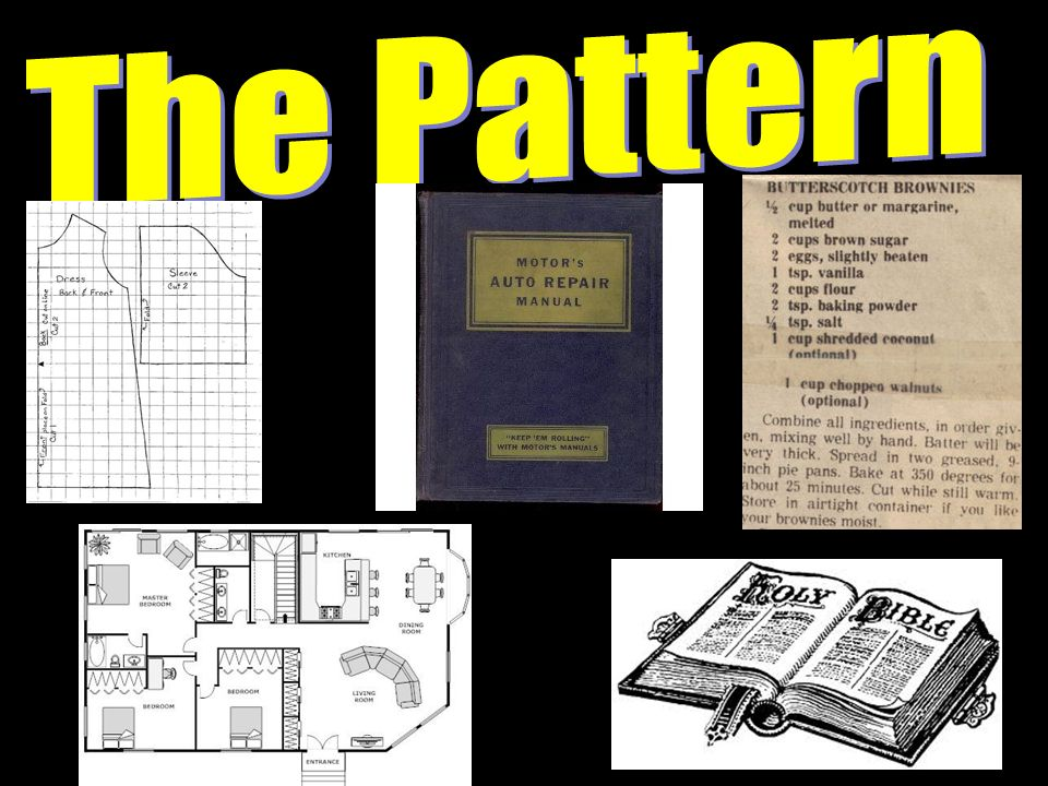 Introduction patterns are a necessary part of our everyday life a 2 introduction patterns are a necessary part of our everyday life a mother follows a pattern in making a dress a contractor uses a blueprint to build a malvernweather Image collections