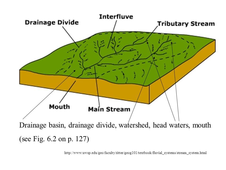 slide_3 what is a drainage basin? drainage basin drainage basin  a
