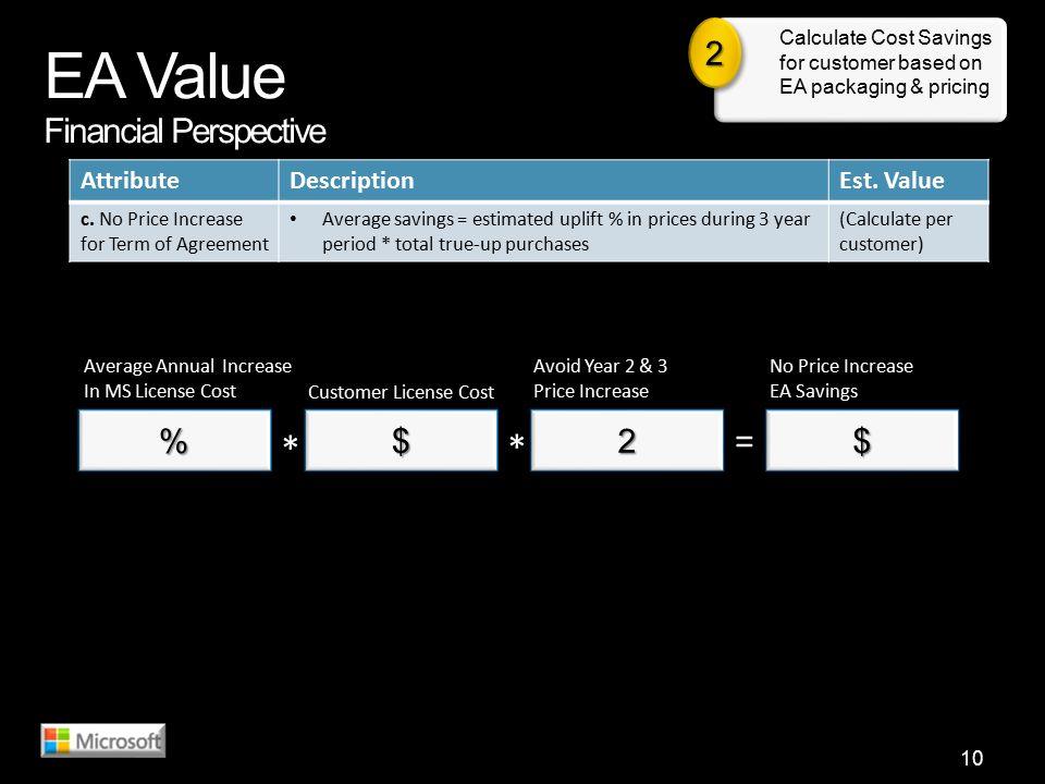 Enterprise agreement value assessment it driving strategic 10 ea platinumwayz