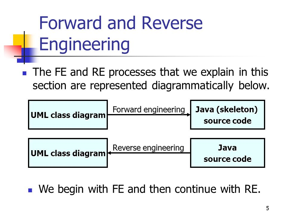 5 forward and reverse engineering the fe and re processes that we explain in this section - Uml Reverse Engineering