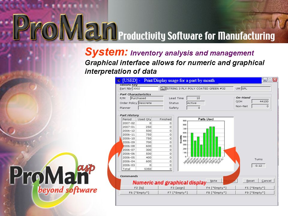 System: Inventory analysis and management Graphical interface allows for numeric and graphical interpretation of data Numeric and graphical display