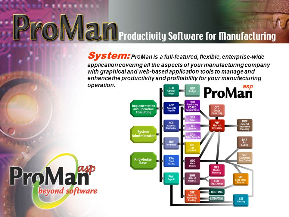 System: ProMan is a full-featured, flexible, enterprise-wide application covering all the aspects of your manufacturing company with graphical and web-based application tools to manage and enhance the productivity and profitability for your manufacturing operation.