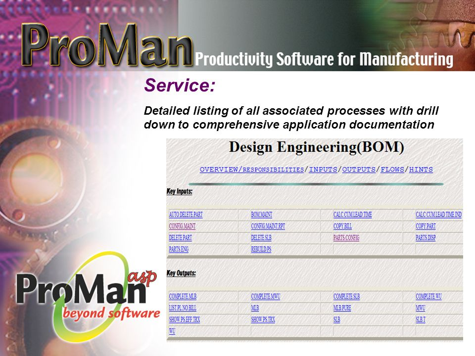 Service: Detailed listing of all associated processes with drill down to comprehensive application documentation
