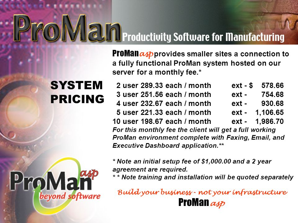 ProMan asp provides smaller sites a connection to a fully functional ProMan system hosted on our server for a monthly fee.* 2 user 289.33 each / monthext - $ 578.66 3 user 251.56 each / monthext - 754.68 4 user 232.67 each / monthext - 930.68 5 user 221.33 each / monthext - 1,106.65 10 user 198.67 each / month ext - 1,986.70 For this monthly fee the client will get a full working ProMan environment complete with Faxing, Email, and Executive Dashboard application.** * Note an initial setup fee of $1,000.00 and a 2 year agreement are required.