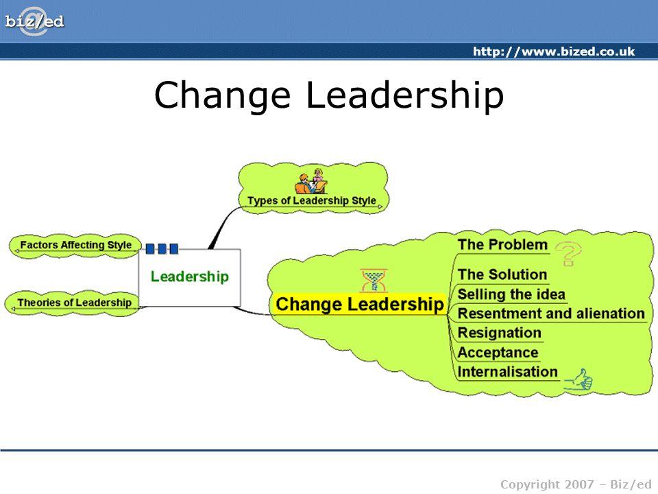 http://www.bized.co.uk Copyright 2007 – Biz/ed Change Leadership