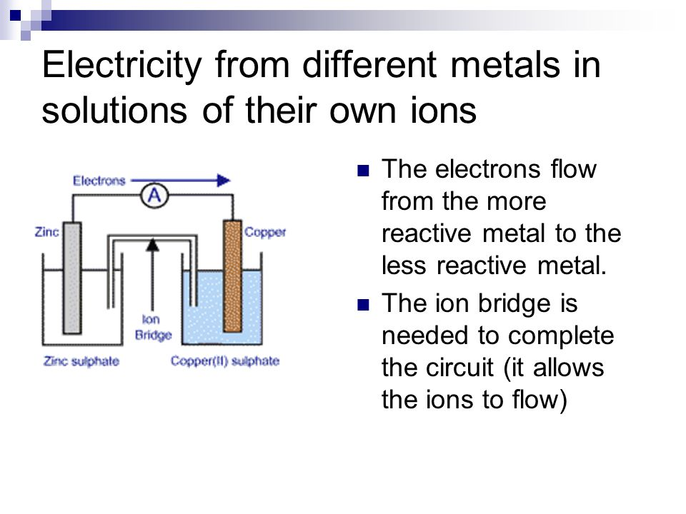 Electricity from different metals in solutions of their own ions The electrons flow from the more reactive metal to the less reactive metal.