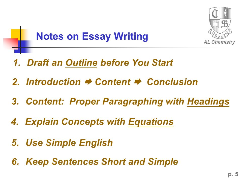 How to write a strong introduction college essay