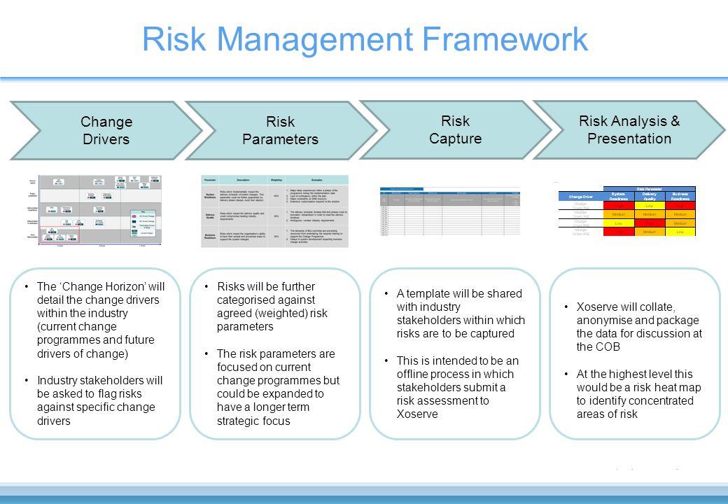 strategic management assessment project Strategic planning, strategic management  analysis or assessment  for more information about strategic planning and management in general or for about how.
