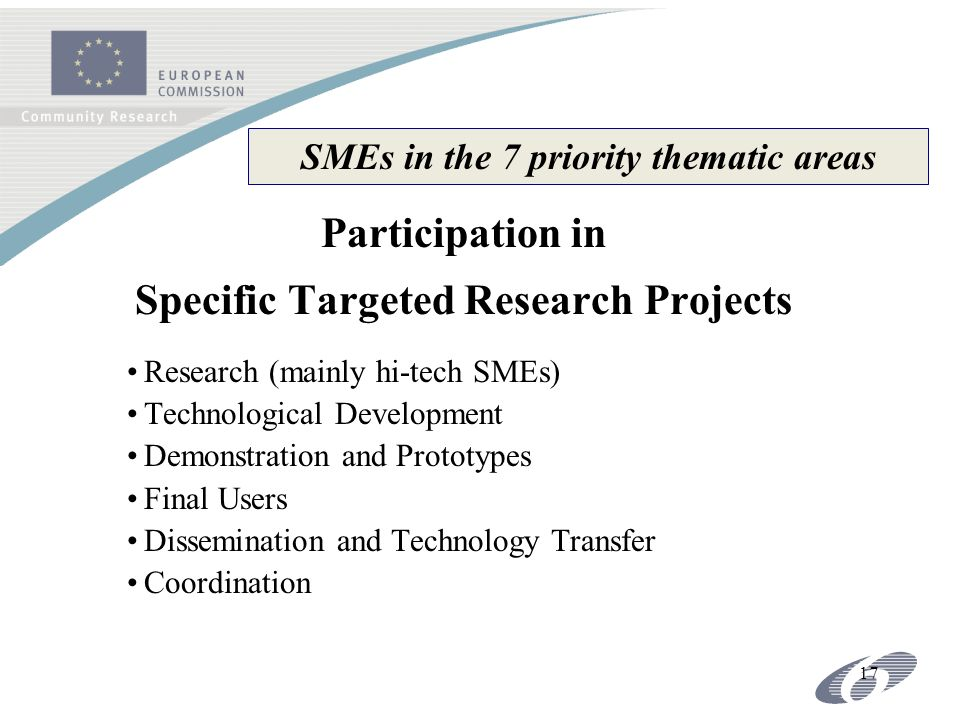17 Participation in Specific Targeted Research Projects Research (mainly hi-tech SMEs) Technological Development Demonstration and Prototypes Final Users Dissemination and Technology Transfer Coordination SMEs in the 7 priority thematic areas