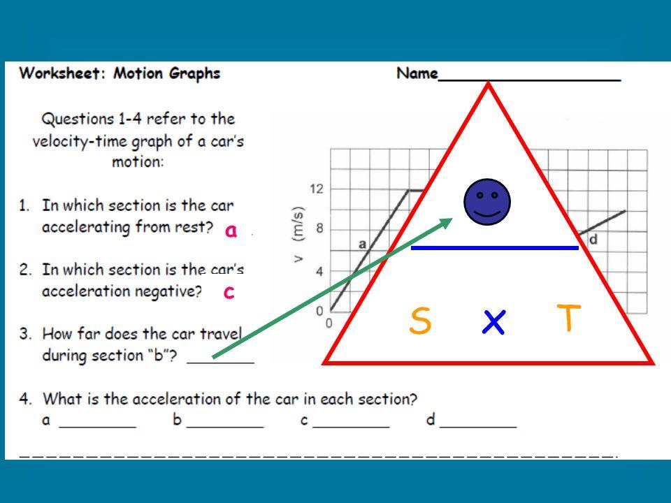 Motion Graphs Review Interpret The Graph Below Ppt Download