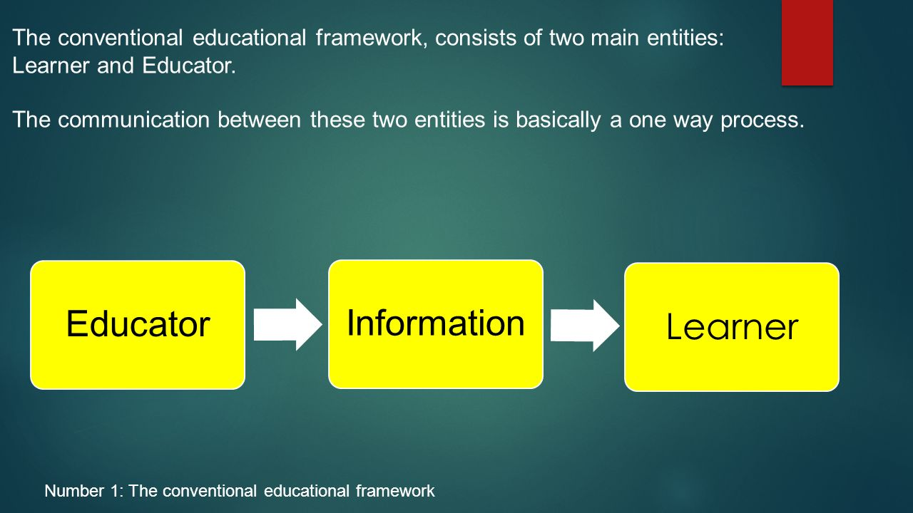The Conventional Education Framework  Educator normally plays the role as information provider who delivers conceptual knowledge to the learners.