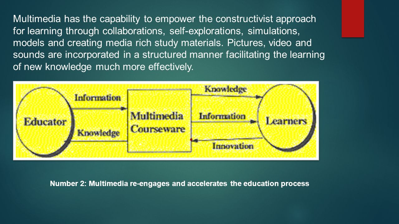  Computer based multimedia courseware has rewired the education process by giving the students opportunity to demonstrate their understanding and ideas.