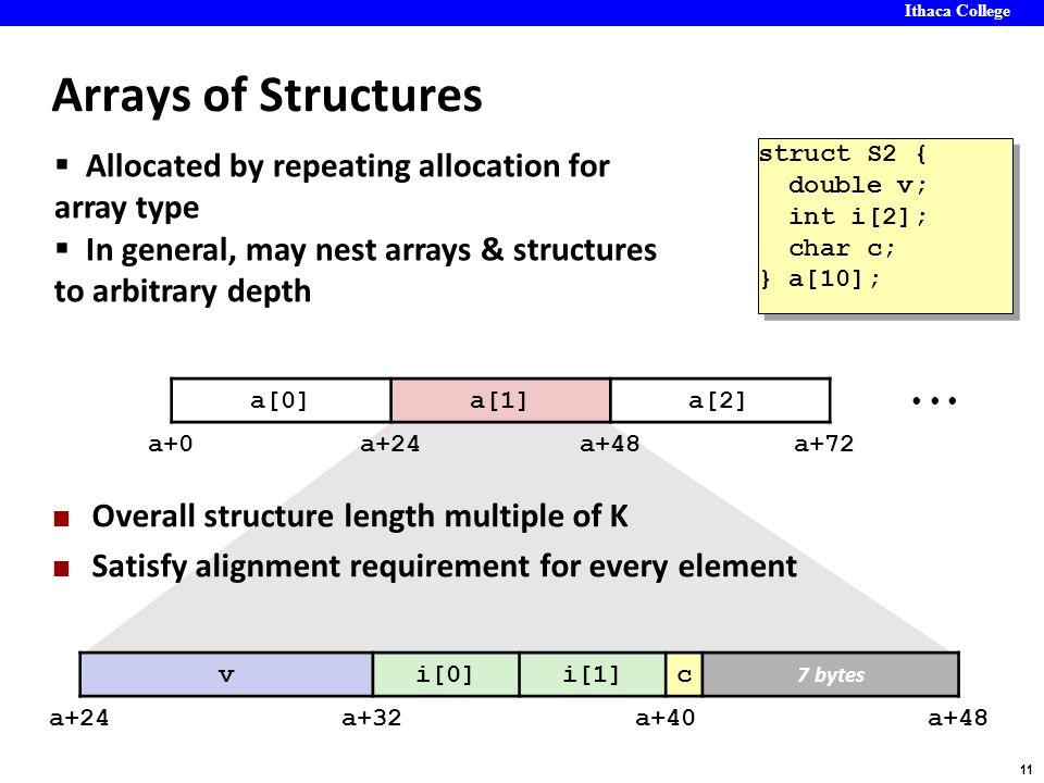 structure alignment in c