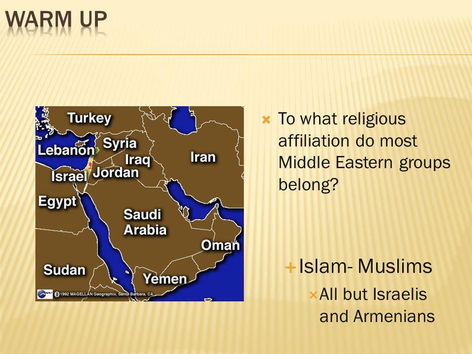 Lesson Compare The Three Major World Religions Islam - Three major world religions