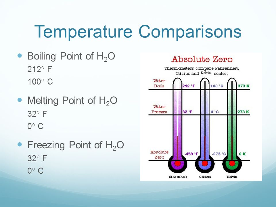 Temperature Comparisons Boiling Point of H 2 O 212  F 100  C Melting Point of H 2 O 32  F 0  C Freezing Point of H 2 O 32  F 0  C