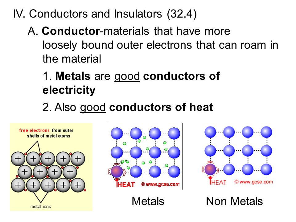 Why are metals good conductors of electricity bbc bitesize best aqa gcse physics unit 2 electricity section ppt urtaz Gallery