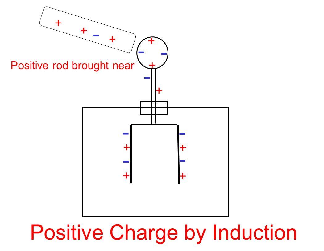 Marvelous nid junction box wiring diagram gallery best image wire nid wiring diagram wiring diagrams dodge dakota 3 7 engine diagram greentooth Gallery
