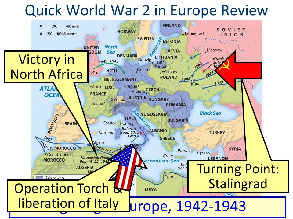 Quick World War 2 in Europe Review Fighting in Europe, Victory in North Africa Turning Point: Stalingrad Operation Torch & liberation of Italy