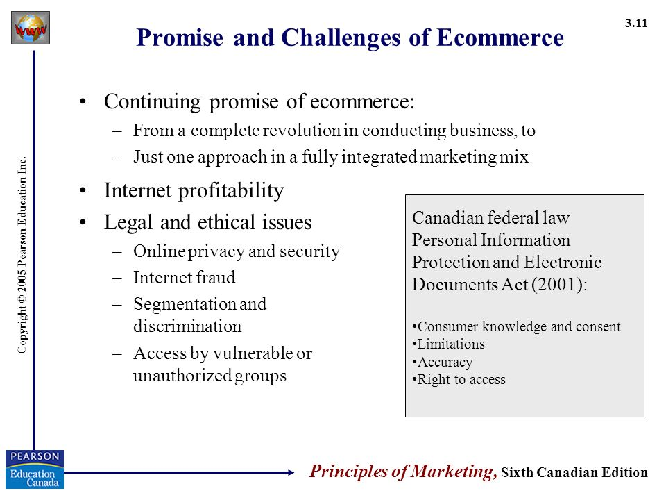 Copyright © 2005 Pearson Education Inc. Principles of Marketing, Sixth Canadian Edition 3.11 Promise and Challenges of Ecommerce Continuing promise of