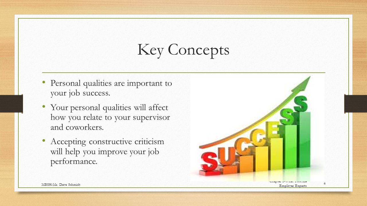 Key Terms Attitude Self-esteem Individual responsibility Initiative Self-Management Sociability Ethics Integrity Confidential Work Ethic Constructive