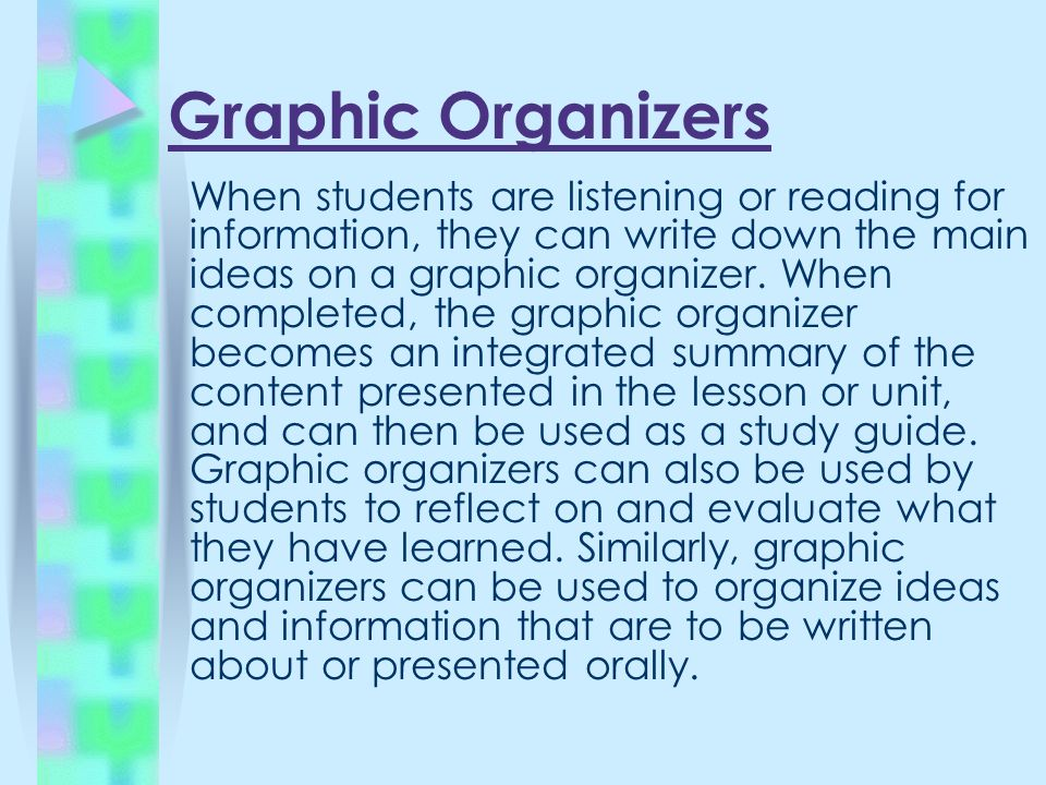 Graphic Organizers When students are listening or reading for information, they can write down the main ideas on a graphic organizer.