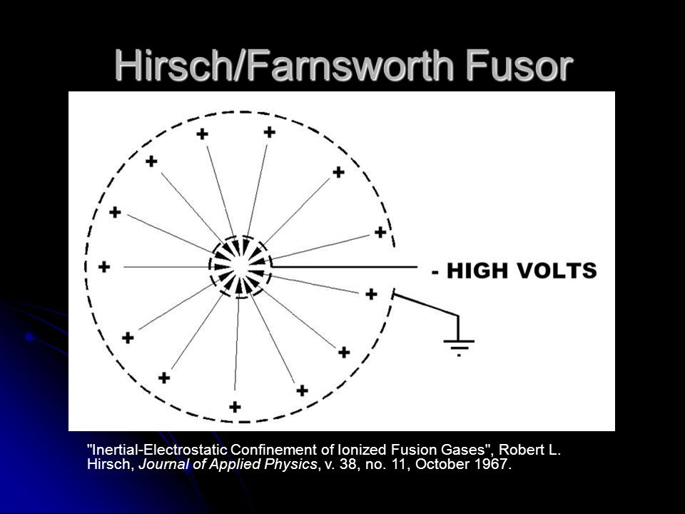 Hirsch/Farnsworth Fusor Inertial-Electrostatic Confinement of Ionized Fusion Gases , Robert L.