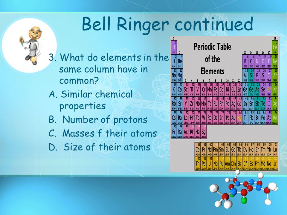 Bell ringer 1 1 which of the following is the basis for what do elements in the same column have in common urtaz Images