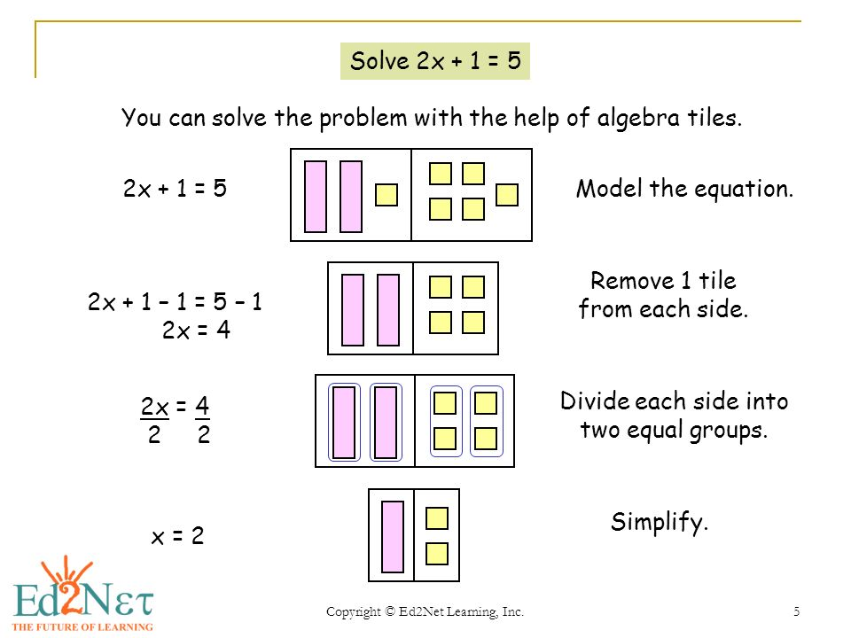Solving Equations With Algebra Tiles Tessshebaylo – Algebra Tiles Worksheet