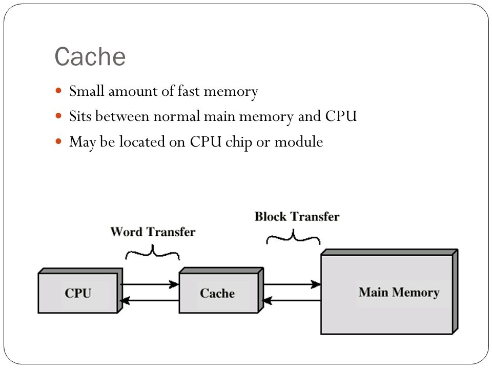 Cache Small amount of fast memory Sits between normal main memory and CPU May be located on CPU chip or module