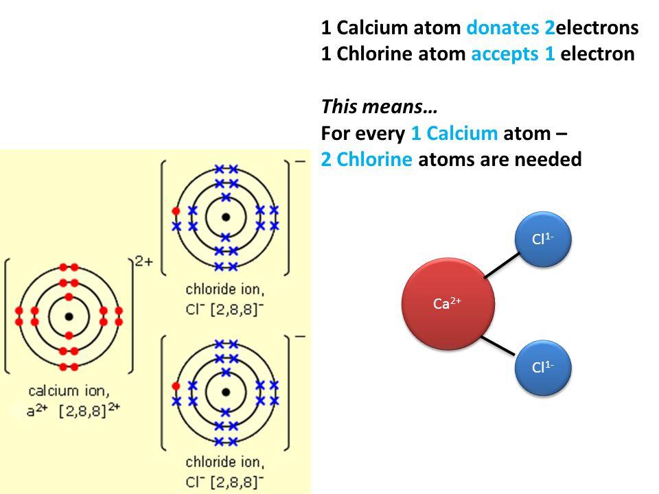 Bonding Ionic Covalent (Metallic). How do atoms bond(join ...