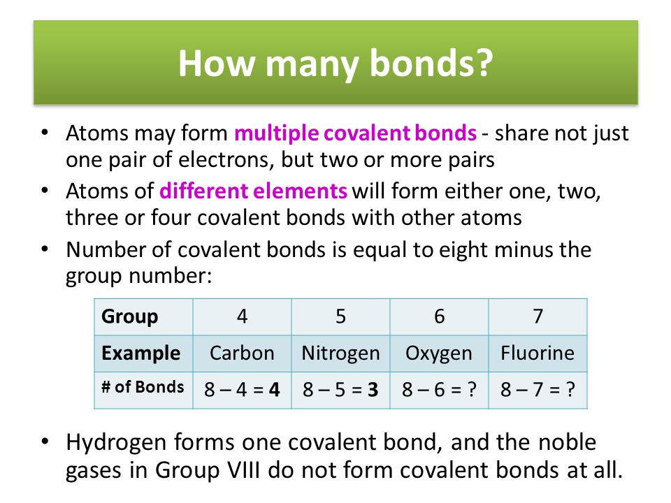 Bonding Ionic Covalent (Metallic). How do atoms bond(join ...