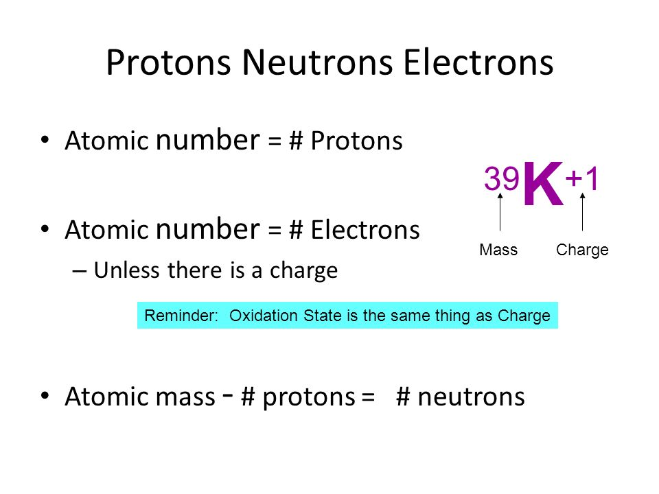 Unit 3 Review This PowerPoint follows along with the Unit 3 Review – Protons Neutrons Electrons Worksheet