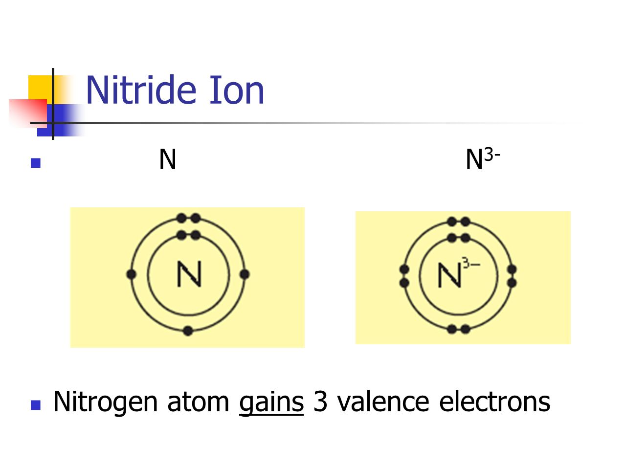 22 the periodic table p matter is made of atoms ppt download 24 nitride ion n n 3 nitrogen atom gains 3 valence electrons pooptronica Gallery
