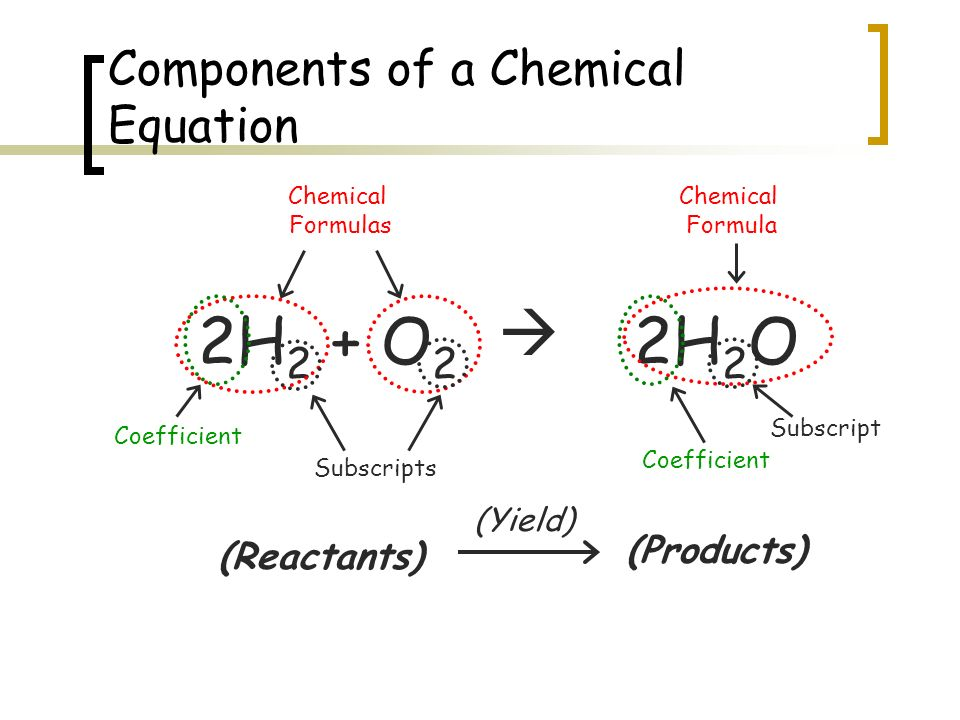 Coefficient In A Chemical Equation - Tessshebaylo