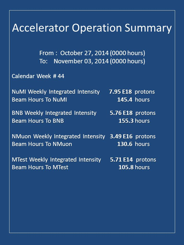 Accelerator Operation Summary Calendar Week # 44 NuMI Weekly Integrated Intensity 7.95 E18 protons Beam Hours To NuMI hours BNB Weekly Integrated Intensity 5.76 E18 protons Beam Hours To BNB hours NMuon Weekly Integrated Intensity 3.49 E16 protons Beam Hours To NMuon hours MTest Weekly Integrated Intensity 5.71 E14 protons Beam Hours To MTest hours From : October 27, 2014 (0000 hours) To: November 03, 2014 (0000 hours)