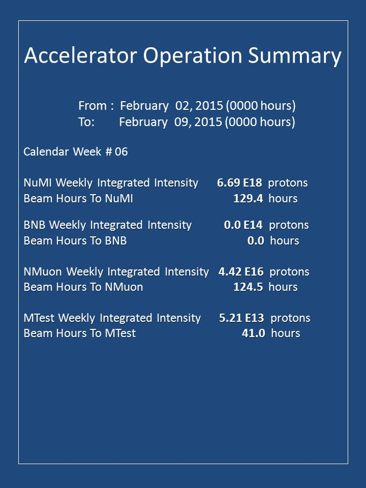 Accelerator Operation Summary Calendar Week # 06 NuMI Weekly Integrated Intensity 6.69 E18 protons Beam Hours To NuMI hours BNB Weekly Integrated Intensity 0.0 E14 protons Beam Hours To BNB 0.0 hours NMuon Weekly Integrated Intensity 4.42 E16 protons Beam Hours To NMuon hours MTest Weekly Integrated Intensity 5.21 E13 protons Beam Hours To MTest 41.0 hours From : February 02, 2015 (0000 hours) To: February 09, 2015 (0000 hours)