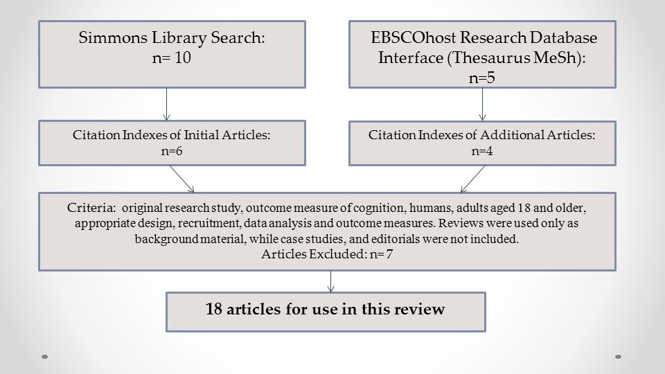 Case control study   Wikipedia Case study topics for software engineering